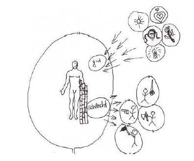 andreas-graf-Guide-6
