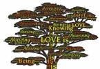 Baum-Liebe-Grafik-love