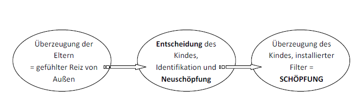 andreas-graf-Guide-10