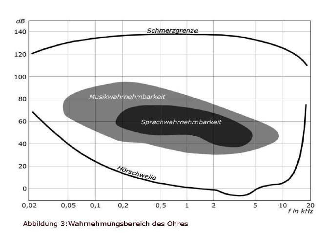 andreas-graf-Guide-3