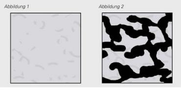 AMORC-Fragmentierung