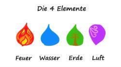die-4-elemente-robert-adam