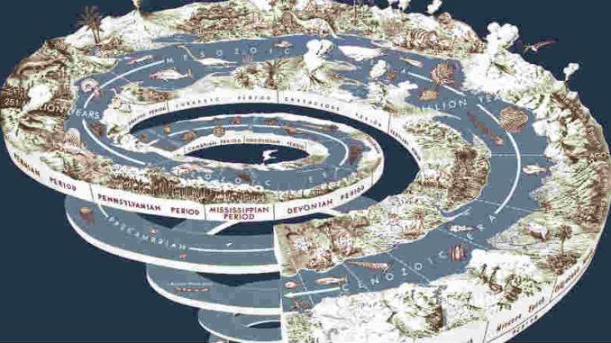megatrends-spiritualitt-entwicklung-geological-times-spiral