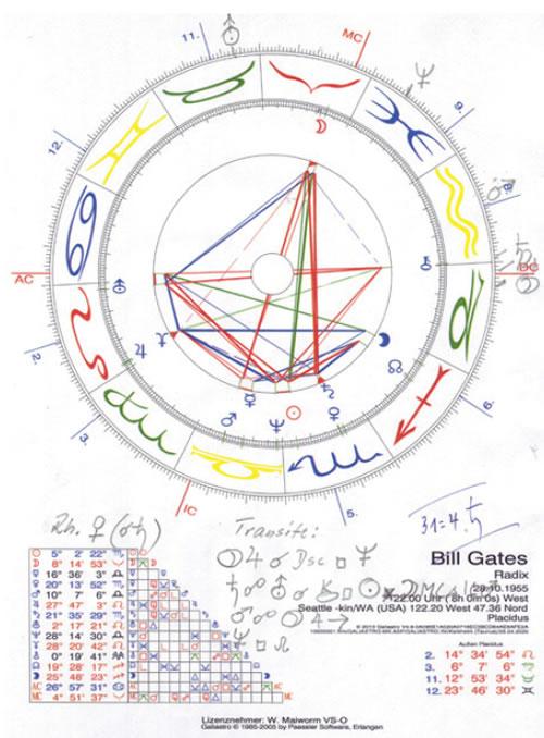 astrologie-bill-gate