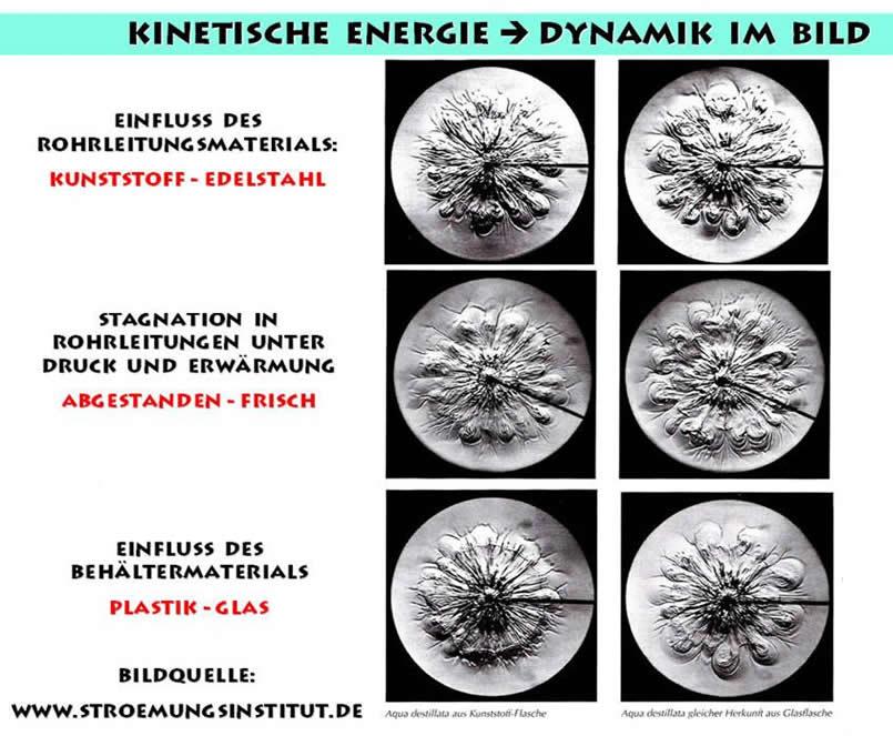 Kinetische-Energie-Bormia-Nadeen-Althoff