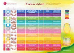 Plakat-chakren-stefanie-menzel