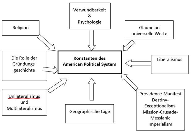 Andrea-Riemer-Grafik-USA