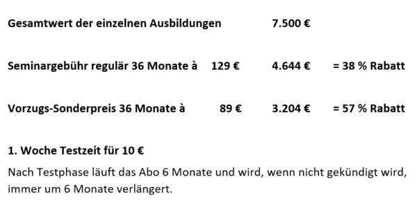 Ayurveda-Komplett-Ausbildung-Preise-Neutzler