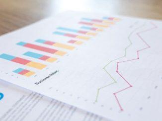 investieren-analysen-financiel